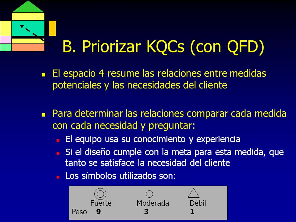 B. Priorizar KQCs (con QFD)
