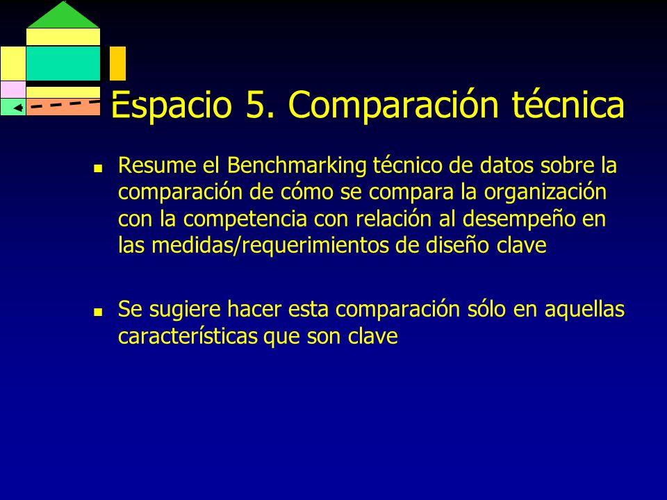 Espacio 5. Comparación técnica