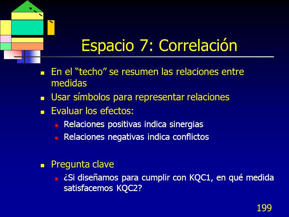 Espacio 7: Correlación En el techo se resumen las relaciones entre medidas. Usar símbolos para representar relaciones.
