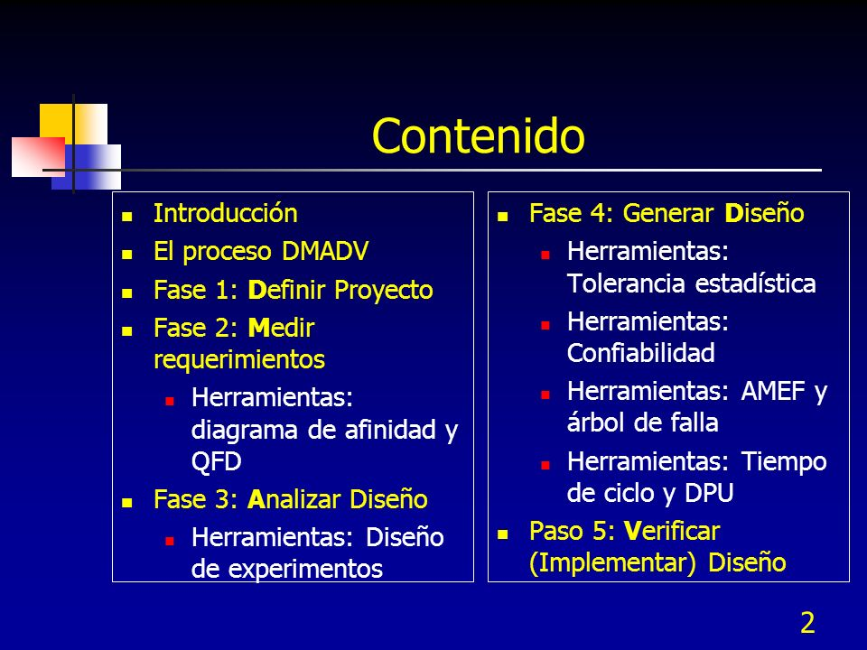 Contenido Introducción El proceso DMADV Fase 1: Definir Proyecto