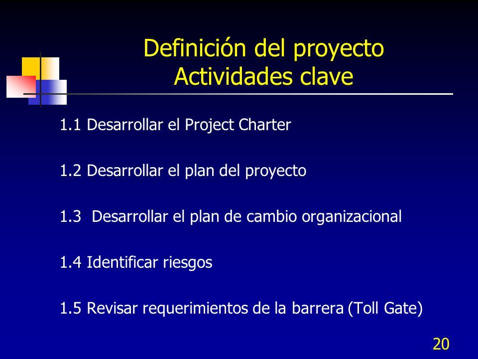Definición del proyecto Actividades clave