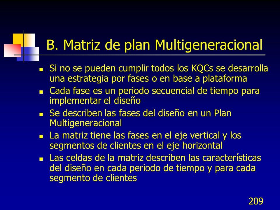 B. Matriz de plan Multigeneracional
