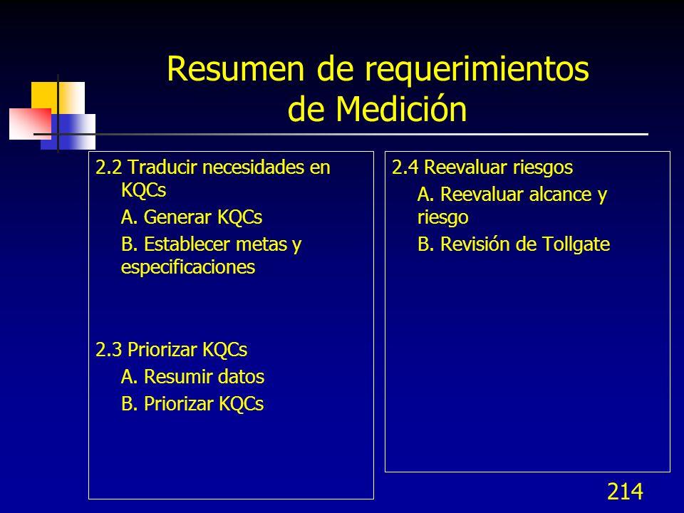Resumen de requerimientos de Medición