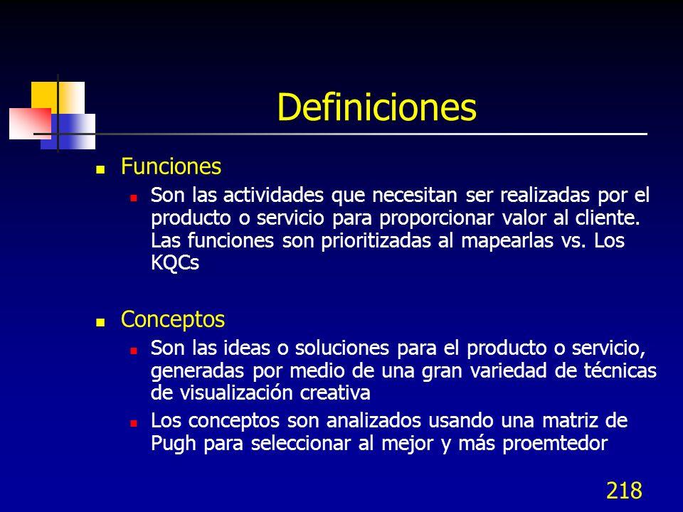 Definiciones Funciones Conceptos