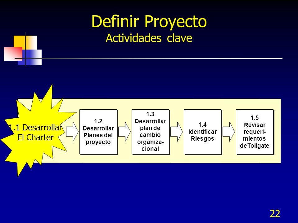 Desarrollar Planes del proyecto Desarrollar plan de cambio organiza-