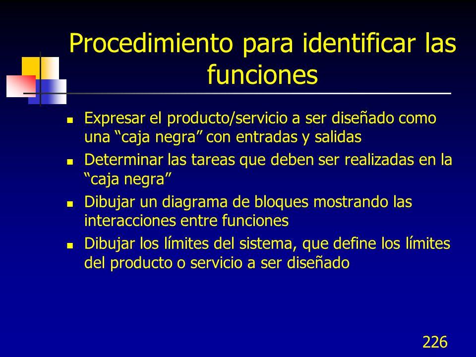 Procedimiento para identificar las funciones