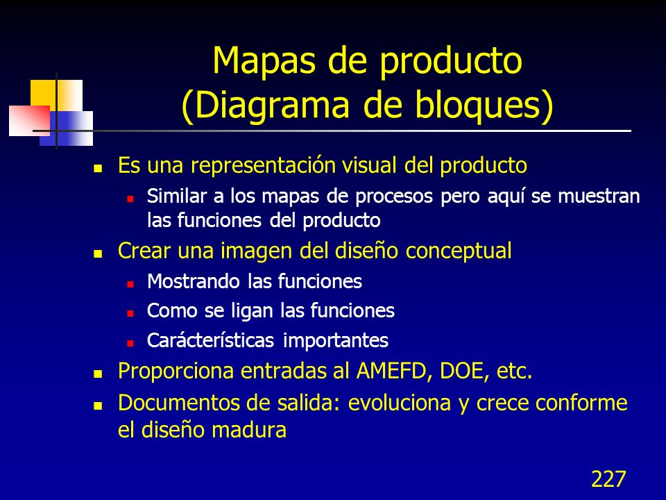 Mapas de producto (Diagrama de bloques)