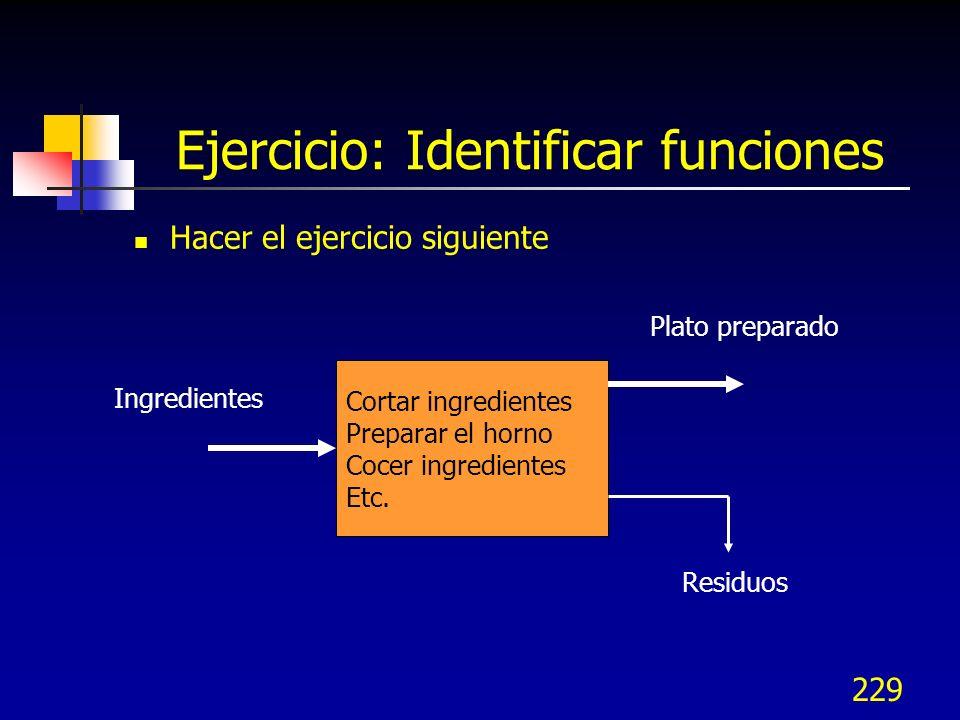 Ejercicio: Identificar funciones