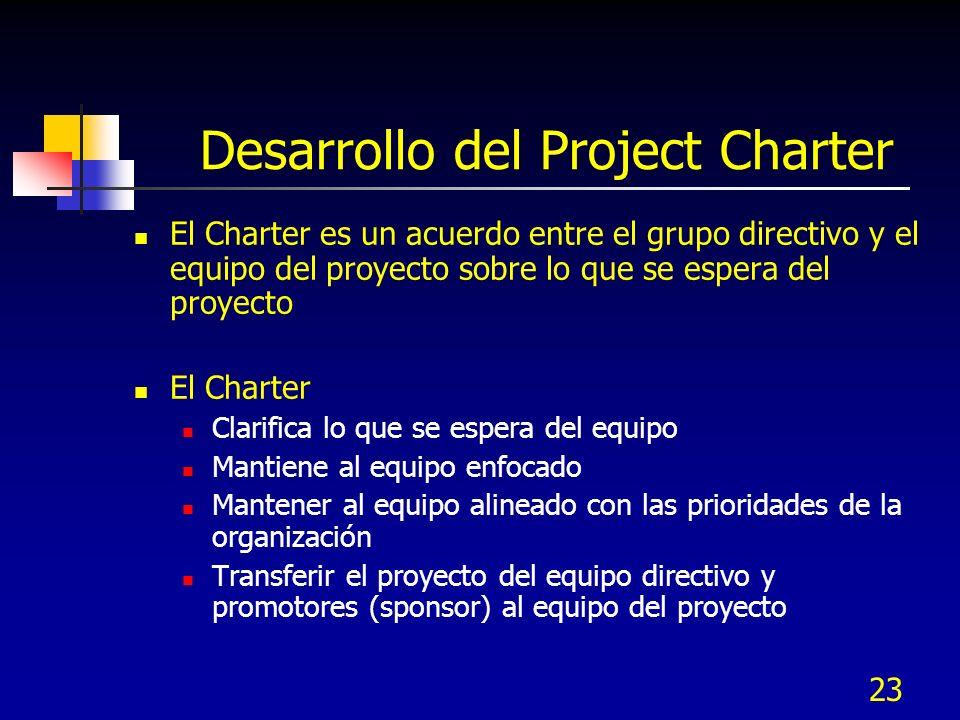 Desarrollo del Project Charter
