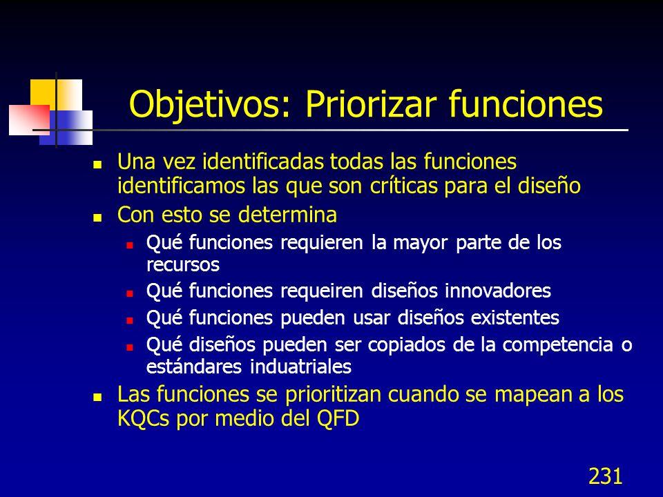 Objetivos: Priorizar funciones