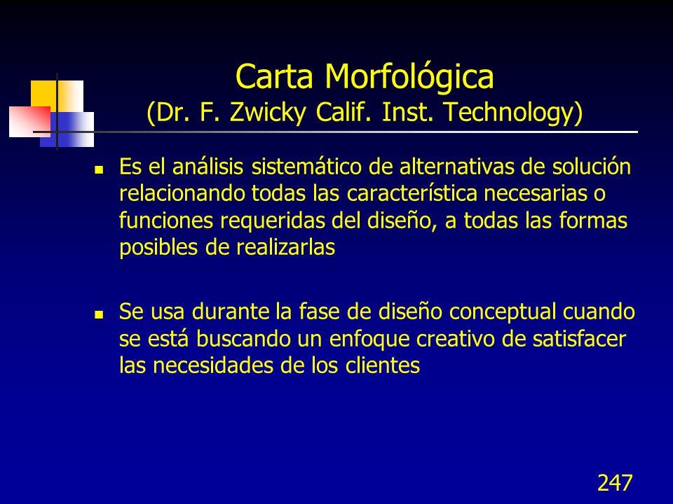 Carta Morfológica (Dr. F. Zwicky Calif. Inst. Technology)