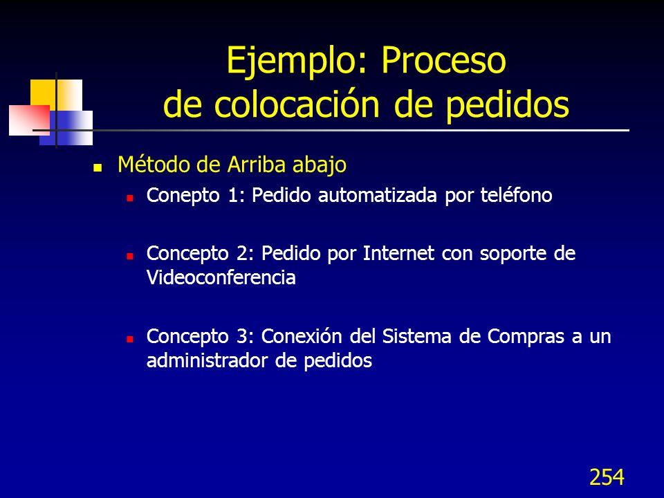 Ejemplo: Proceso de colocación de pedidos