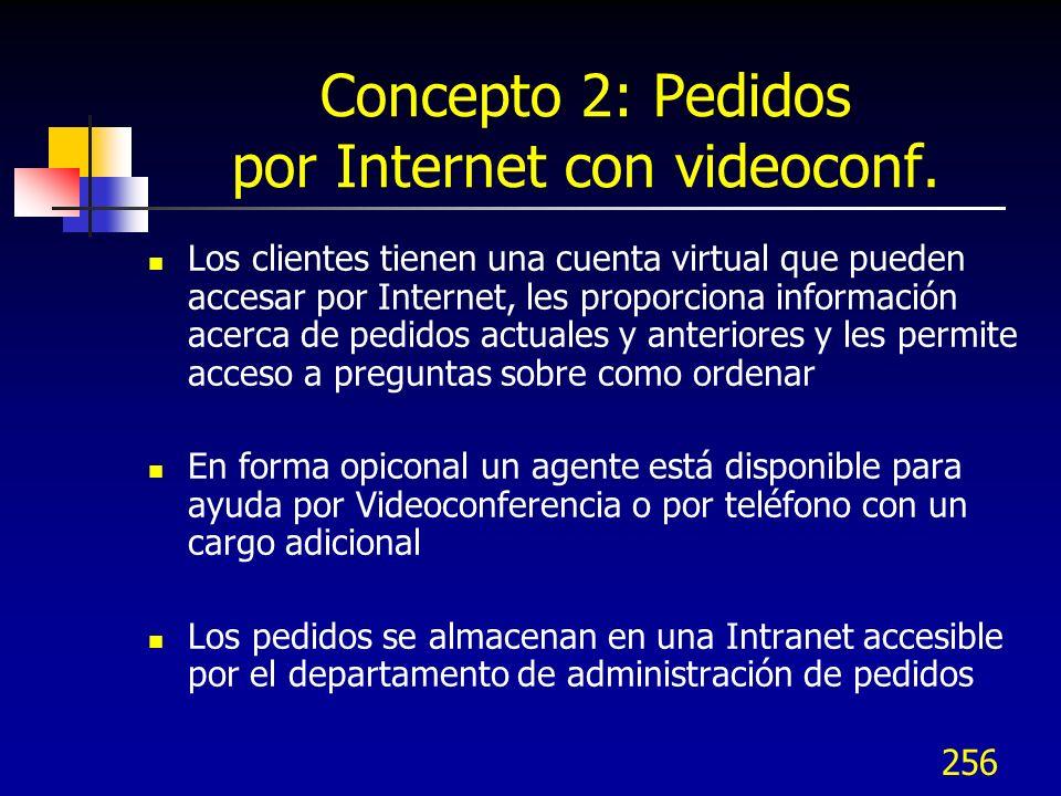 Concepto 2: Pedidos por Internet con videoconf.