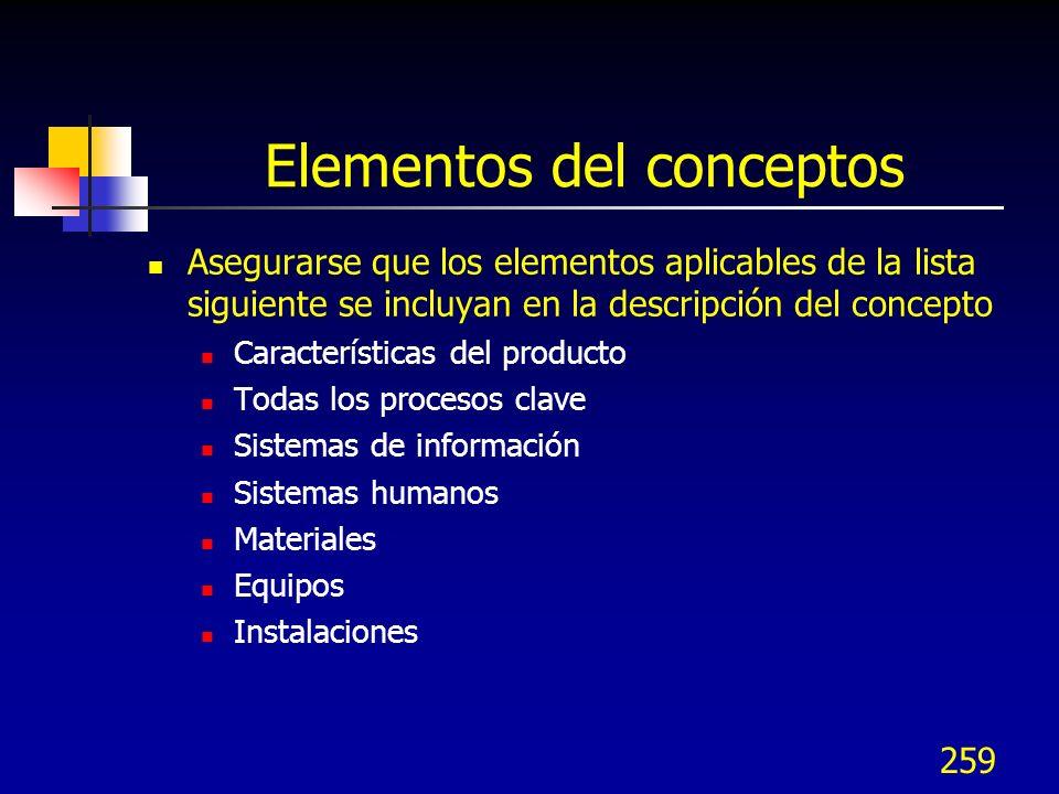 Elementos del conceptos
