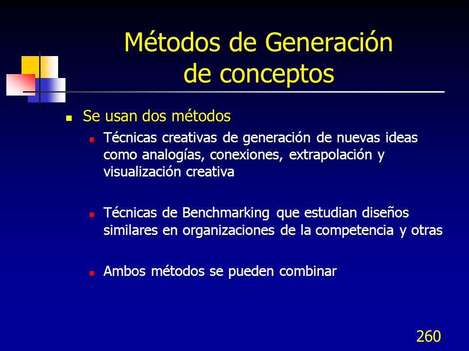 Métodos de Generación de conceptos