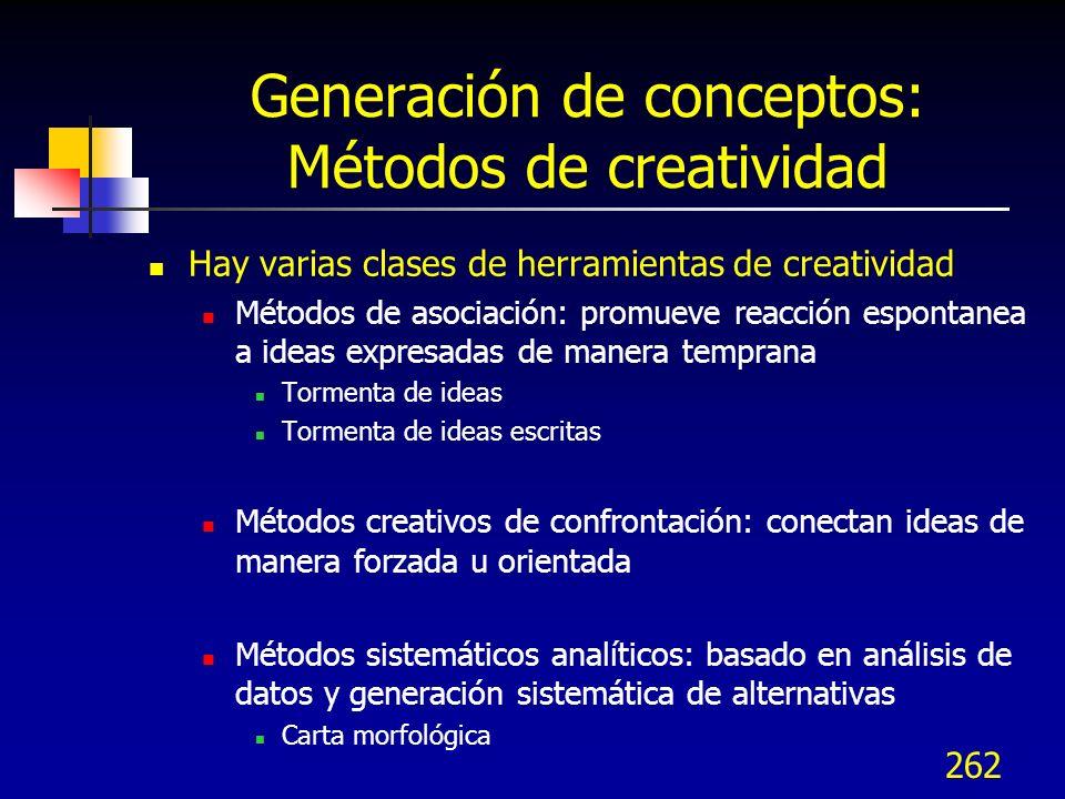 Generación de conceptos: Métodos de creatividad
