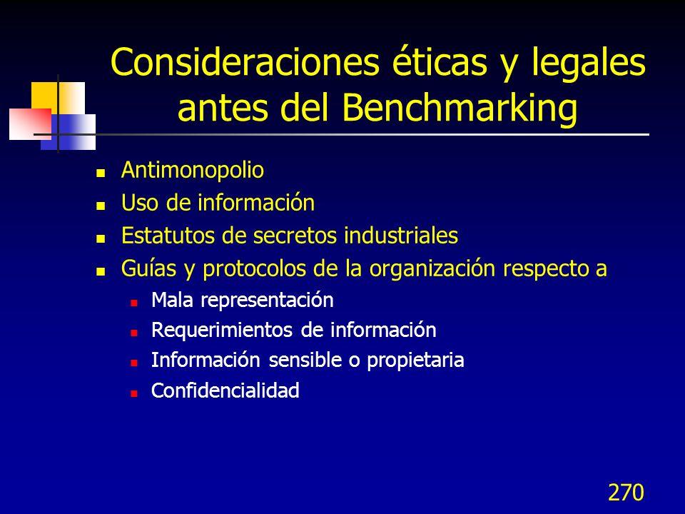 Consideraciones éticas y legales antes del Benchmarking
