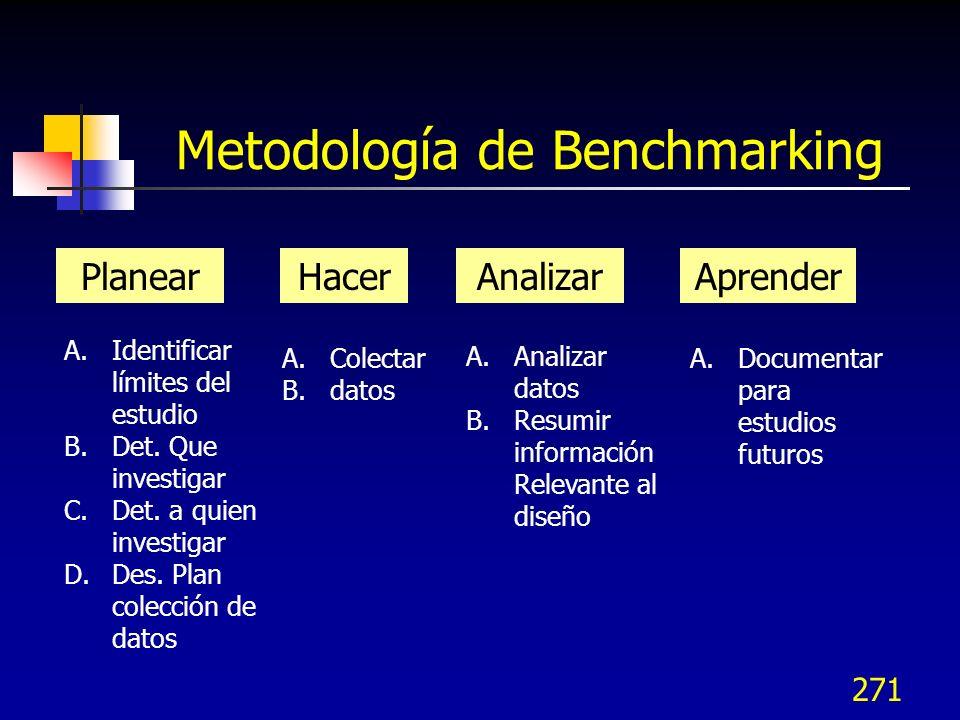 Metodología de Benchmarking