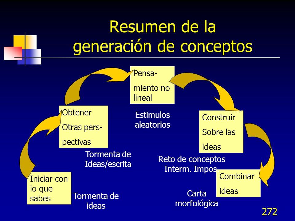 Resumen de la generación de conceptos
