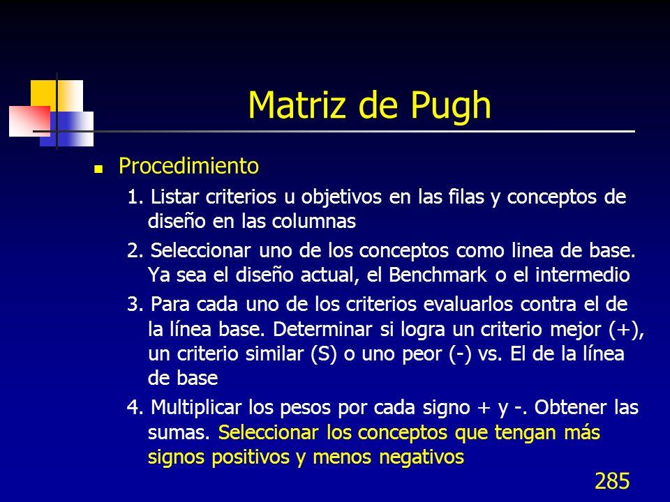 Matriz de Pugh Procedimiento