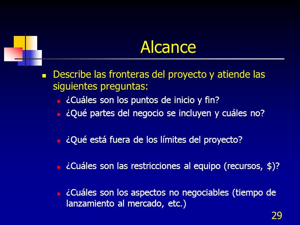 Alcance Describe las fronteras del proyecto y atiende las siguientes preguntas: ¿Cuáles son los puntos de inicio y fin