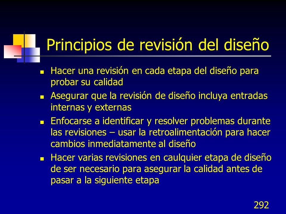 Principios de revisión del diseño