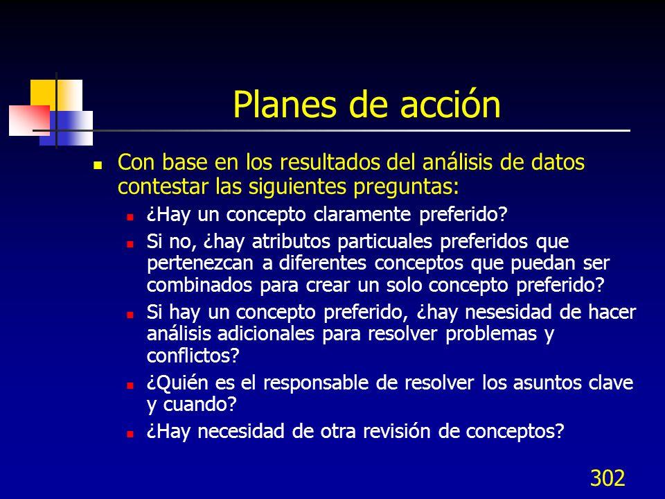 Planes de acción Con base en los resultados del análisis de datos contestar las siguientes preguntas: