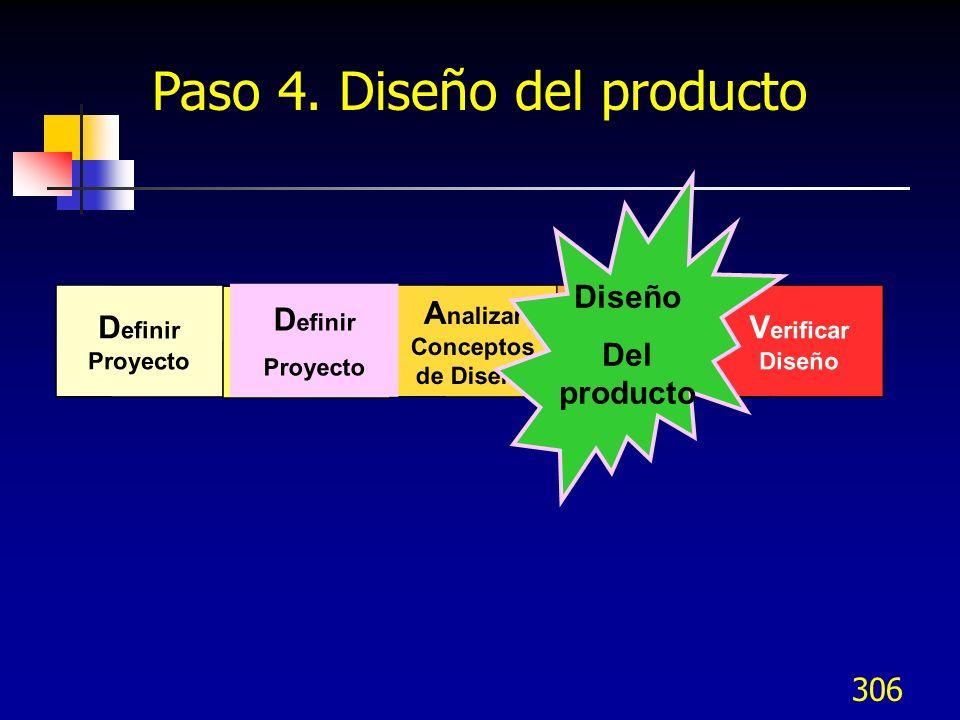 Medir Necesidades del cliente Analizar Conceptos de Diseño