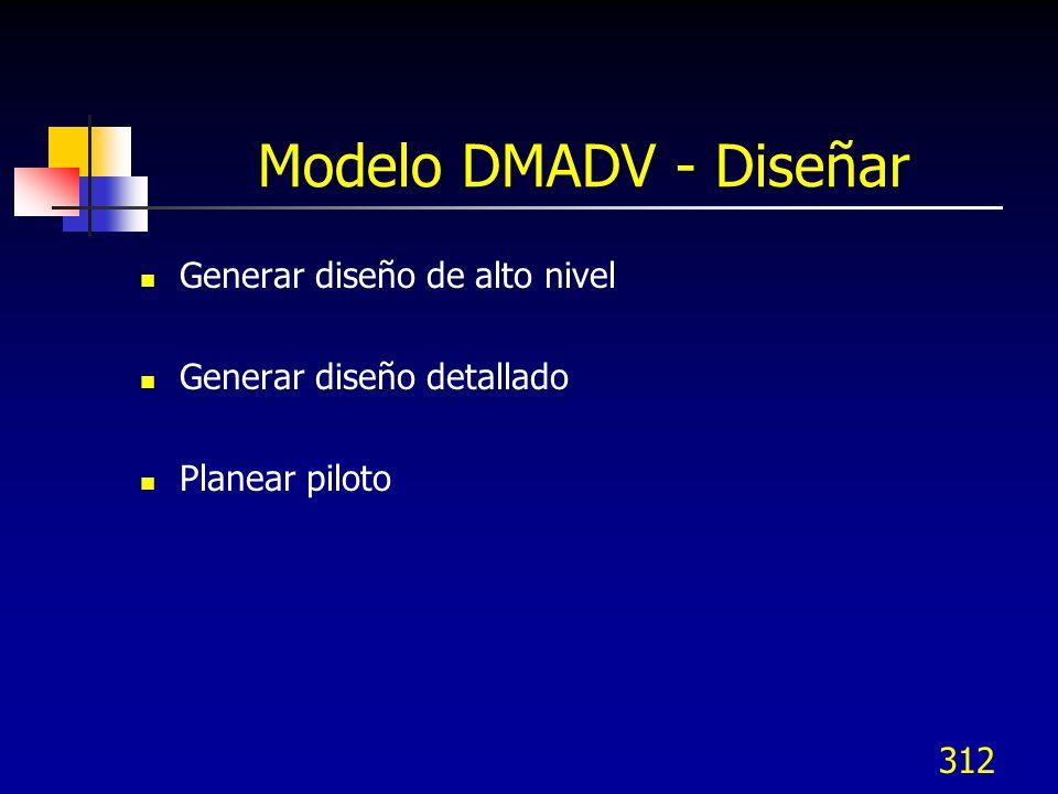 Modelo DMADV - Diseñar Generar diseño de alto nivel