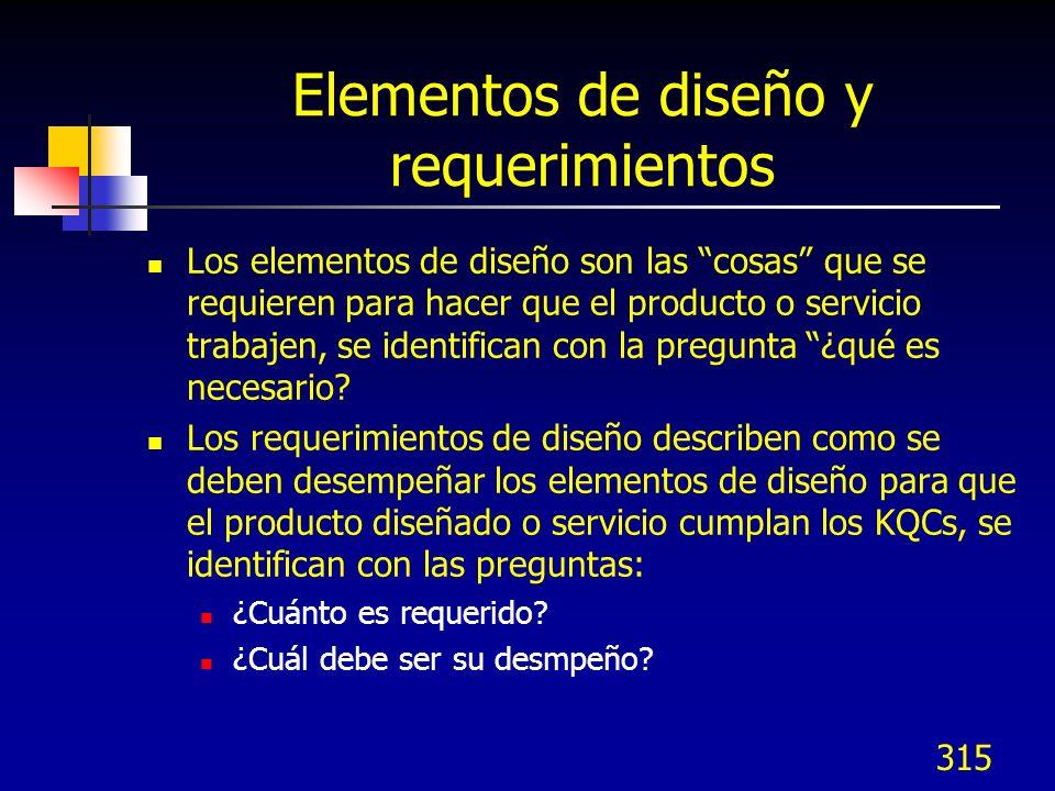 Elementos de diseño y requerimientos