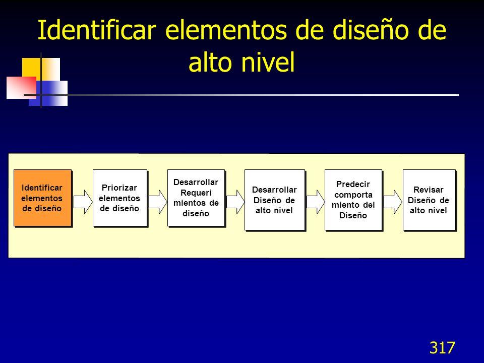 Identificar elementos de diseño de alto nivel