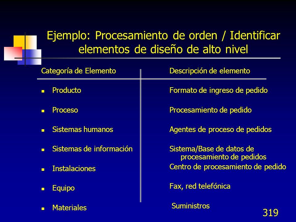 Ejemplo: Procesamiento de orden / Identificar elementos de diseño de alto nivel