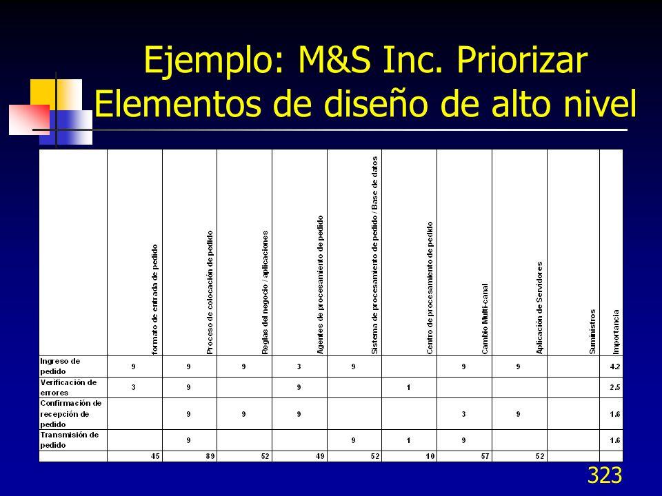 Ejemplo: M&S Inc. Priorizar Elementos de diseño de alto nivel