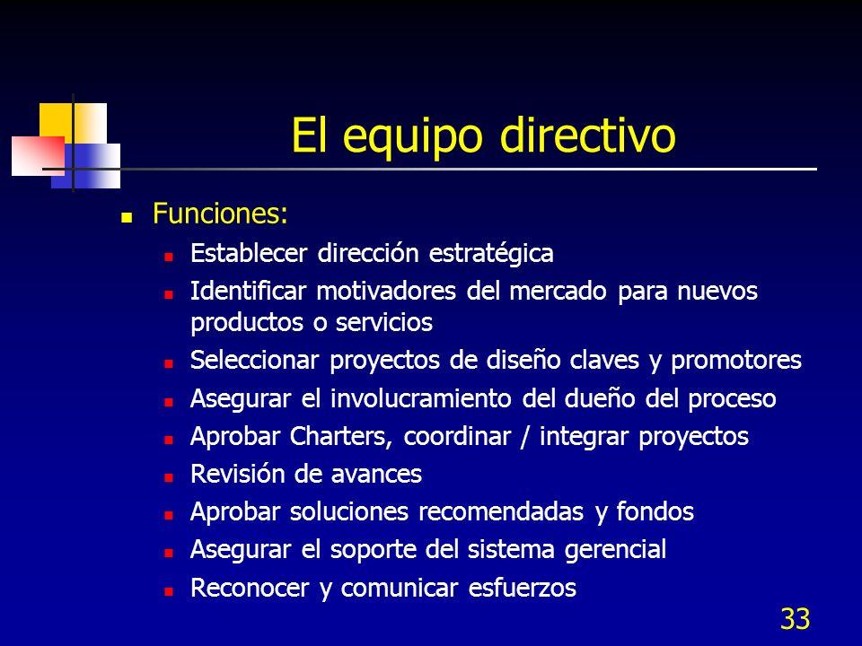 El equipo directivo Funciones: Establecer dirección estratégica