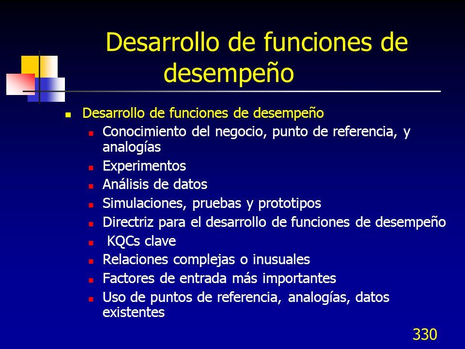 Desarrollo de funciones de desempeño