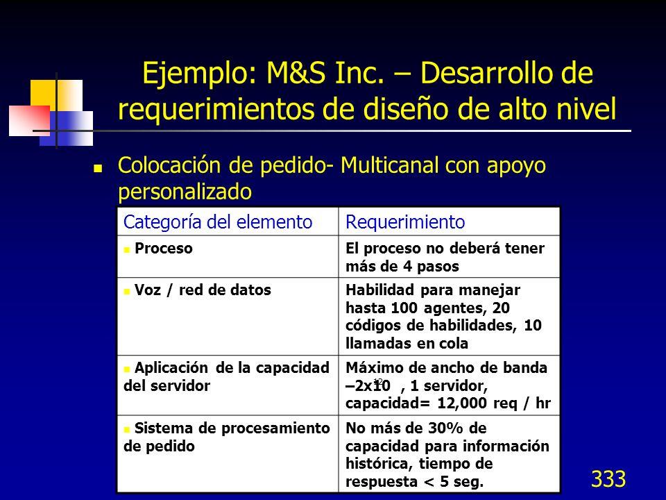 Ejemplo: M&S Inc. – Desarrollo de requerimientos de diseño de alto nivel