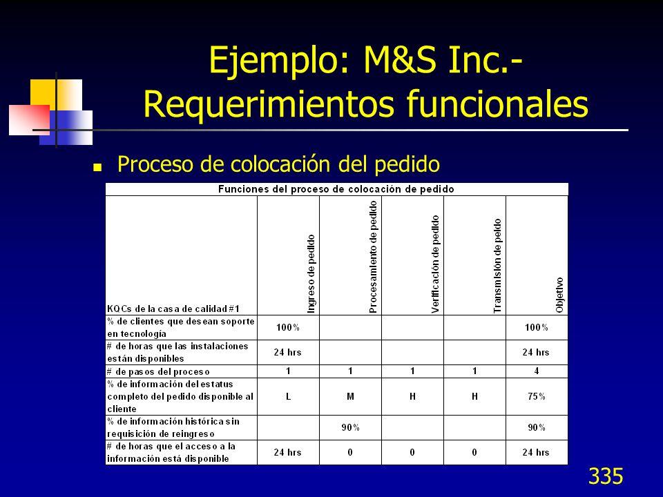Ejemplo: M&S Inc.- Requerimientos funcionales