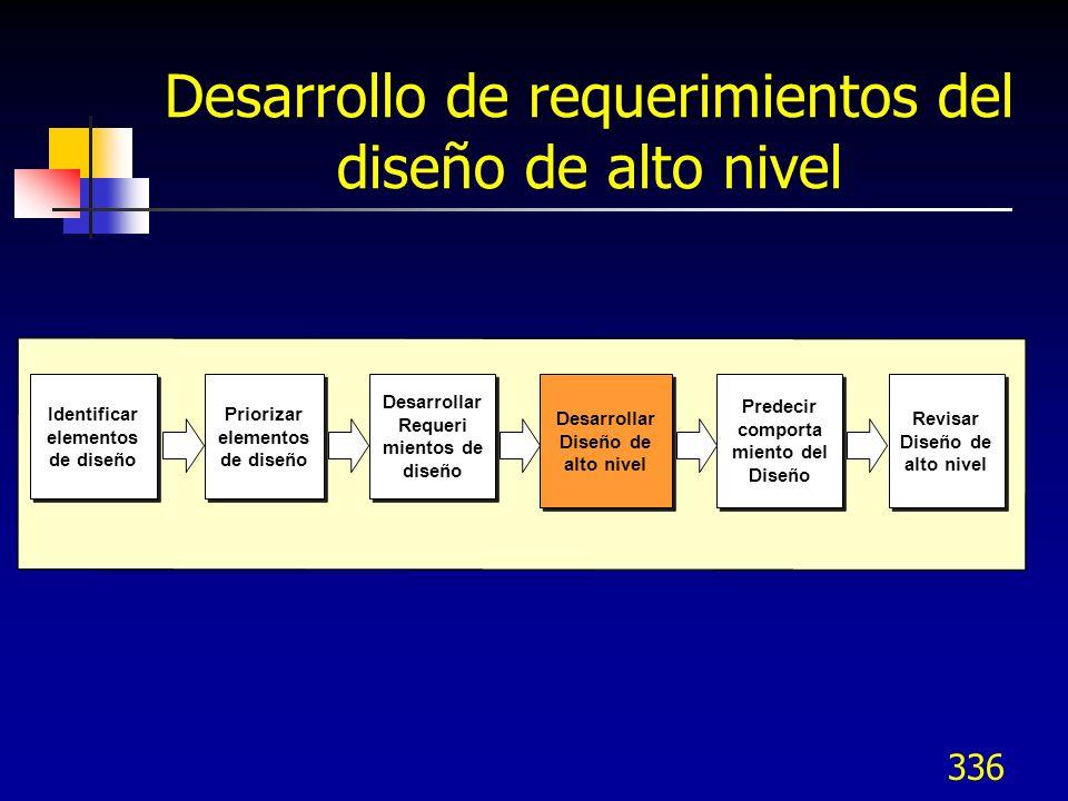 Desarrollo de requerimientos del diseño de alto nivel