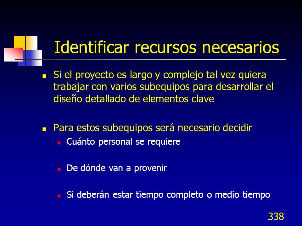Identificar recursos necesarios