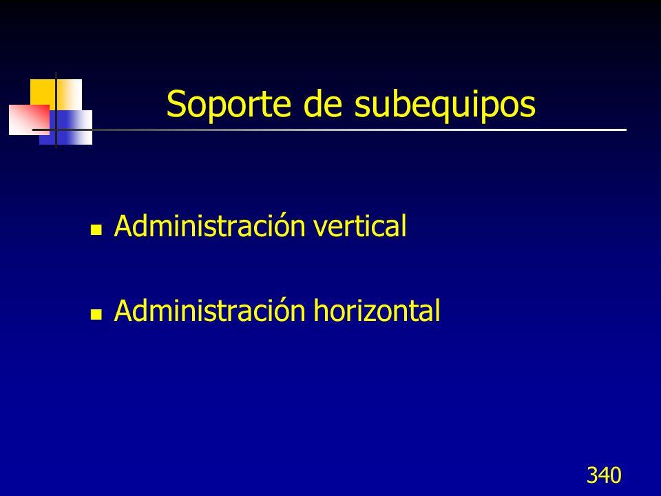 Soporte de subequipos Administración vertical