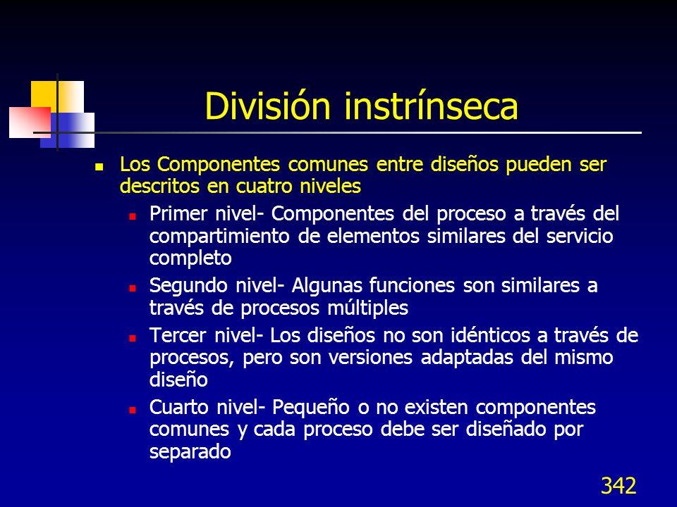 División instrínseca Los Componentes comunes entre diseños pueden ser descritos en cuatro niveles.