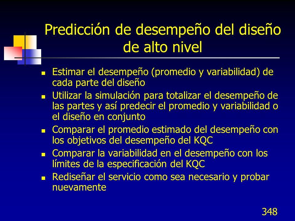 Predicción de desempeño del diseño de alto nivel
