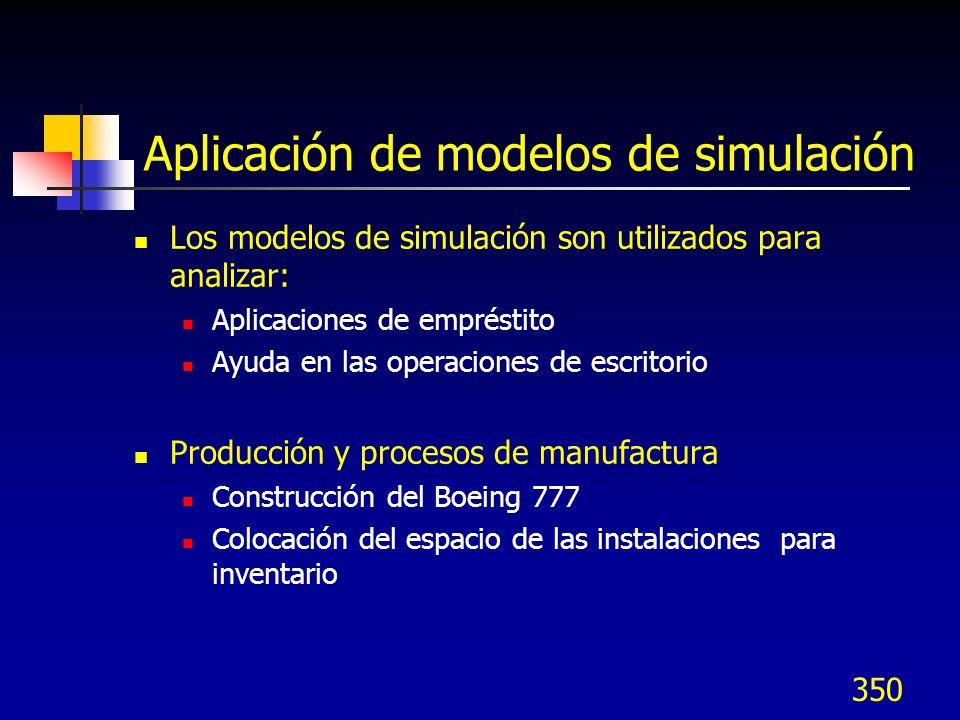Aplicación de modelos de simulación