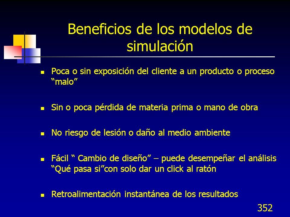 Beneficios de los modelos de simulación