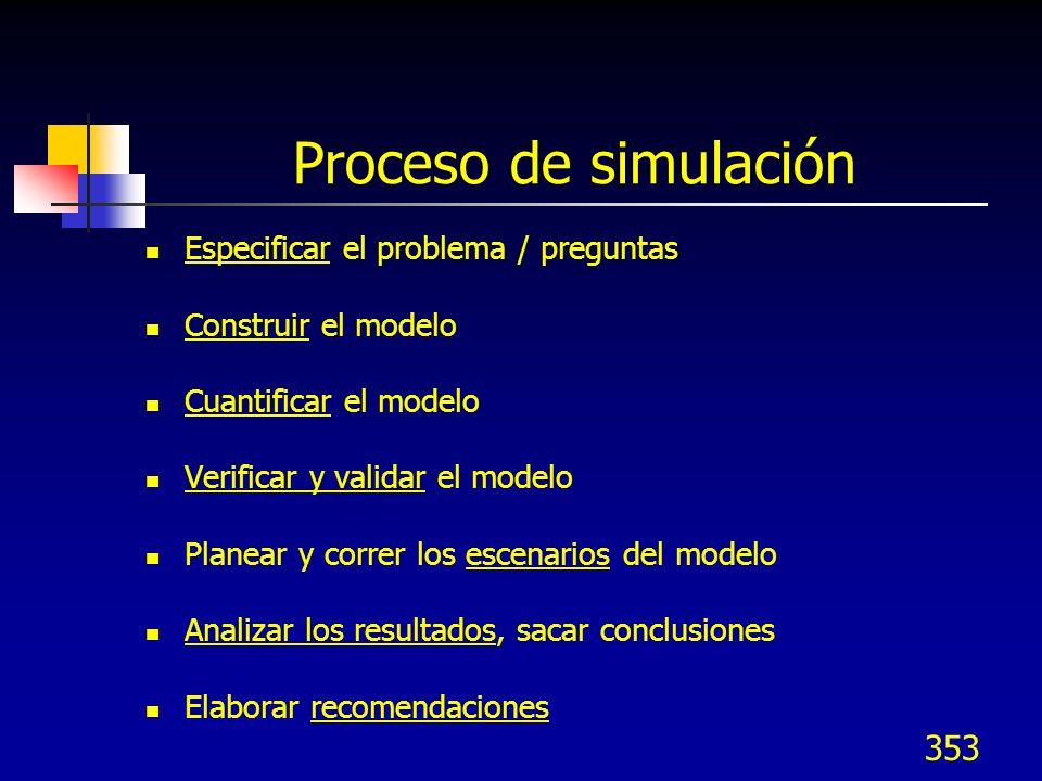Proceso de simulación Especificar el problema / preguntas