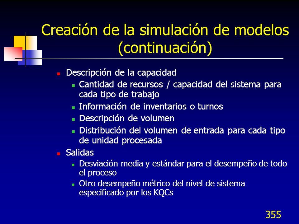 Creación de la simulación de modelos (continuación)