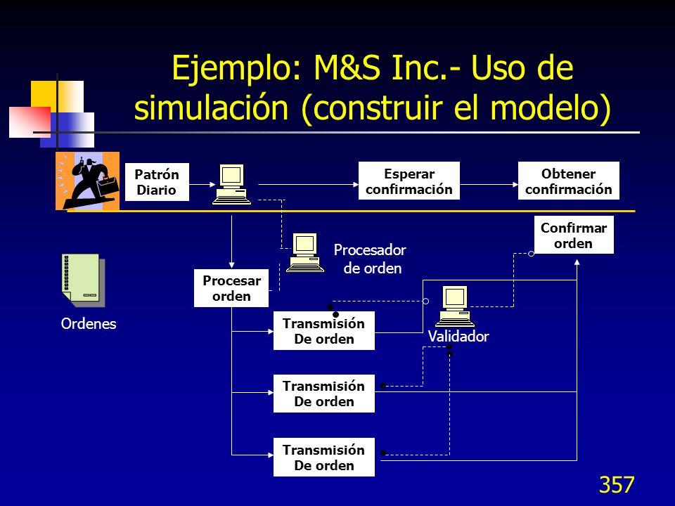 Ejemplo: M&S Inc.- Uso de simulación (construir el modelo)