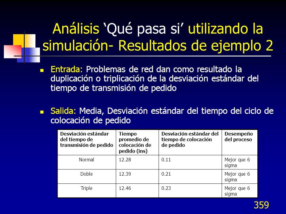Análisis 'Qué pasa si' utilizando la simulación- Resultados de ejemplo 2