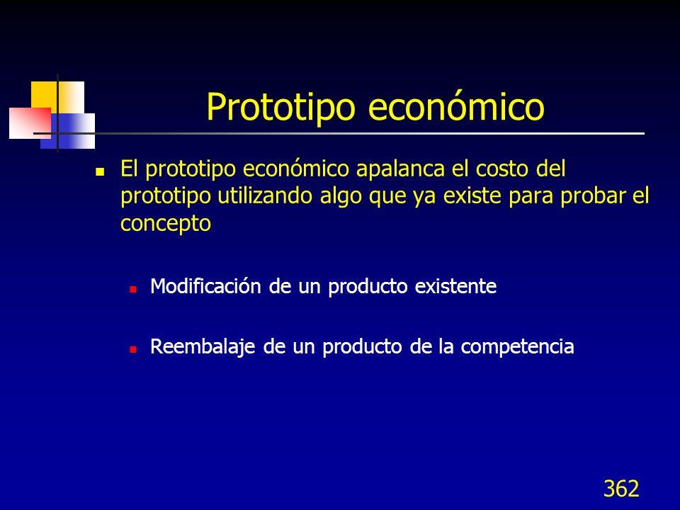 Prototipo económico El prototipo económico apalanca el costo del prototipo utilizando algo que ya existe para probar el concepto.