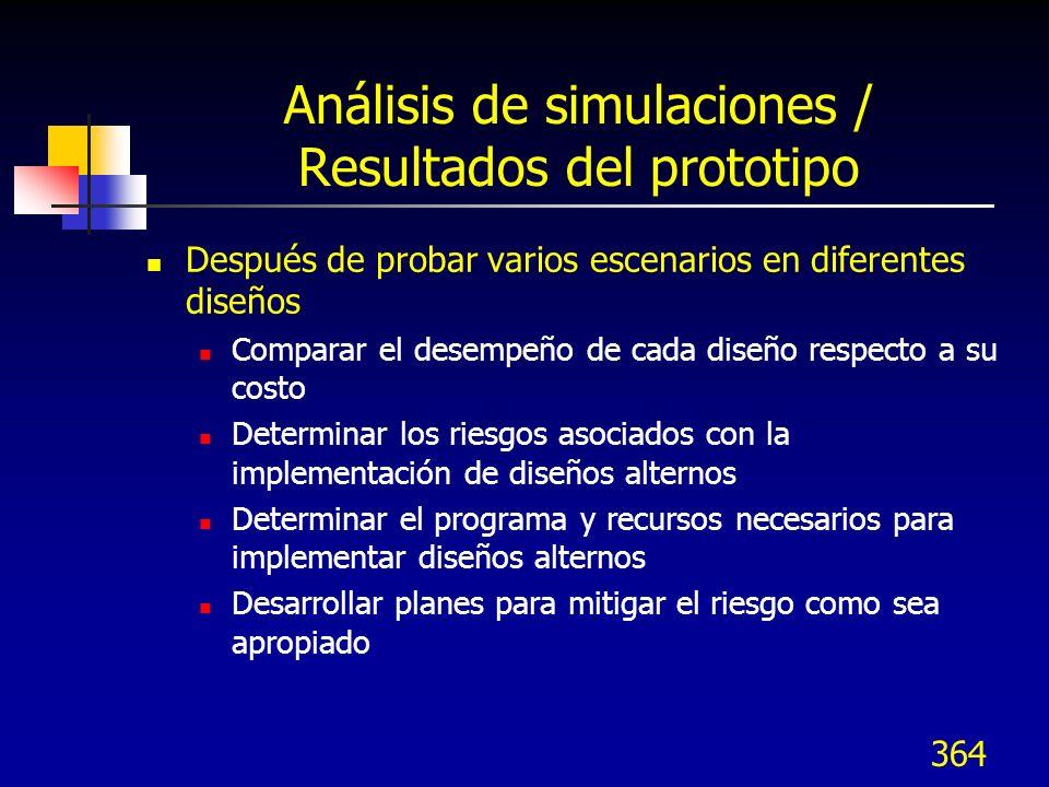 Análisis de simulaciones / Resultados del prototipo